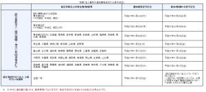 (出典:国税庁HP「法人番号の『通知・公表』開始スケジュールについて」より )